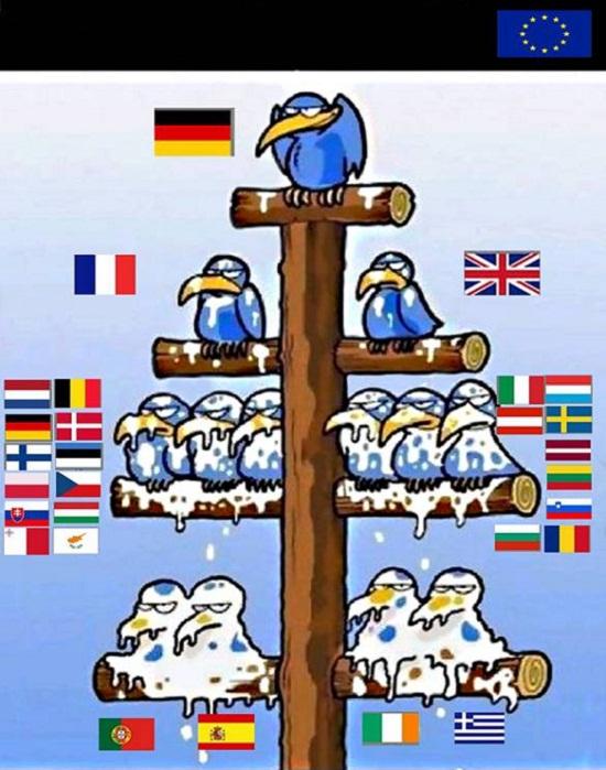Foto de familia de la UE