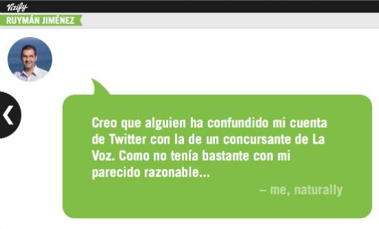 Mi 2012 en Twitter
